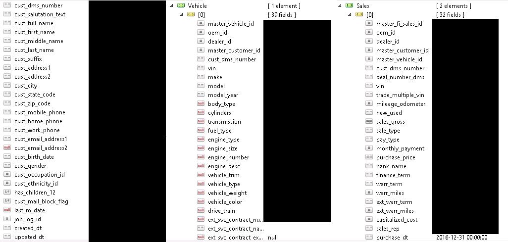 Leaked Car VIN Database