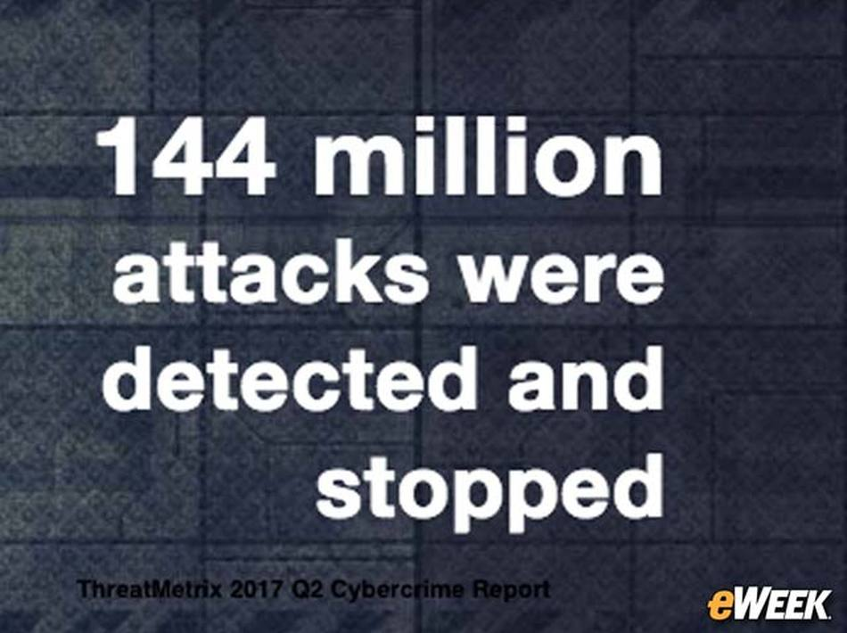 144 Million Attacks Stopped