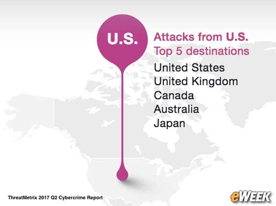 U.S. Hackers Targeting U.S. Consumers